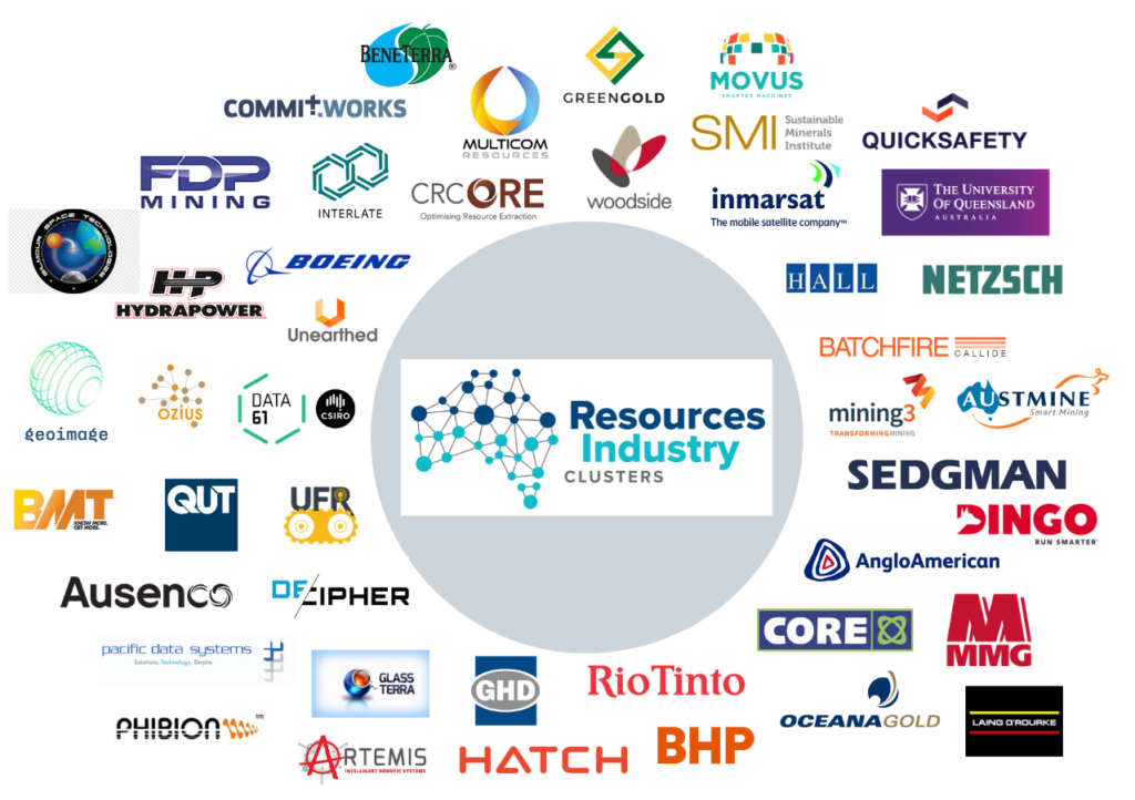 Resources Industry Cluster companies